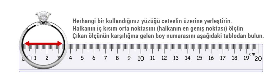 yüzük ölçüsü hesaplama 2